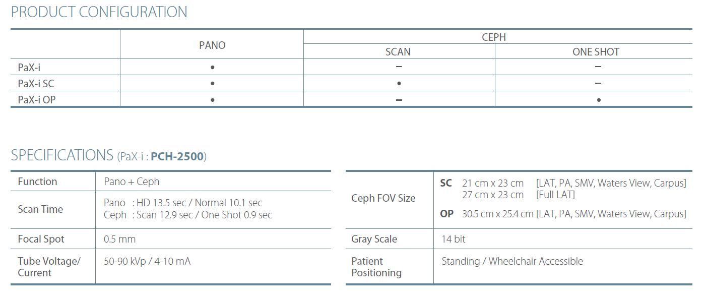Panoramatický rentgen Vatech Pax-i specifikace
