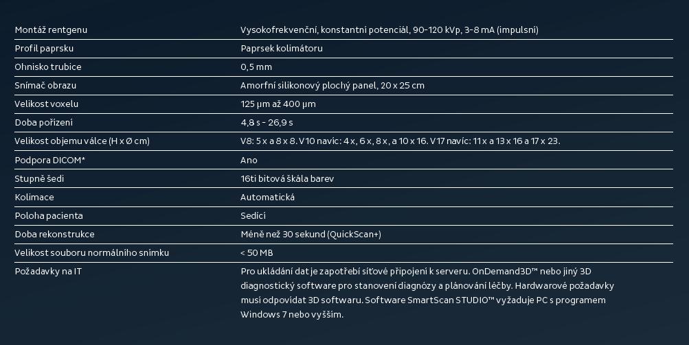 Dentální CBCT KaVo OP 3D Vision specifikace