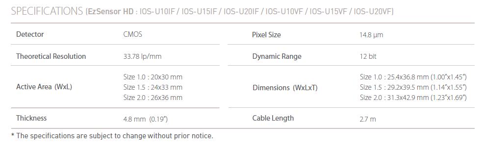 Intraorální senzor Vatech EzSenzor HD specifikace